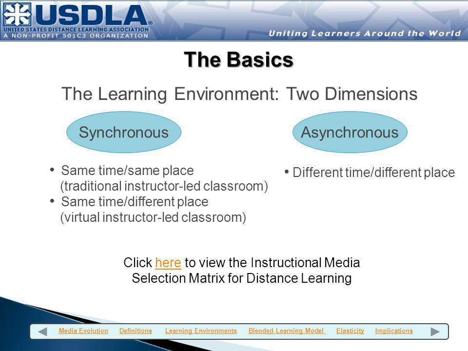 The Basics The Learning Environment: Two Dimensions Synchronous