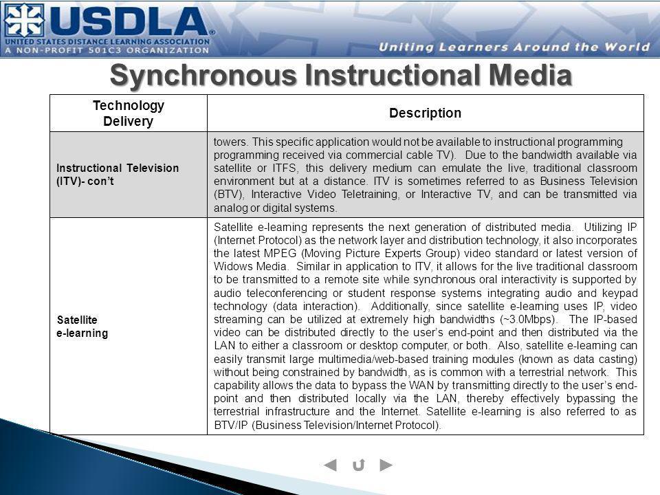 Synchronous Instructional Media