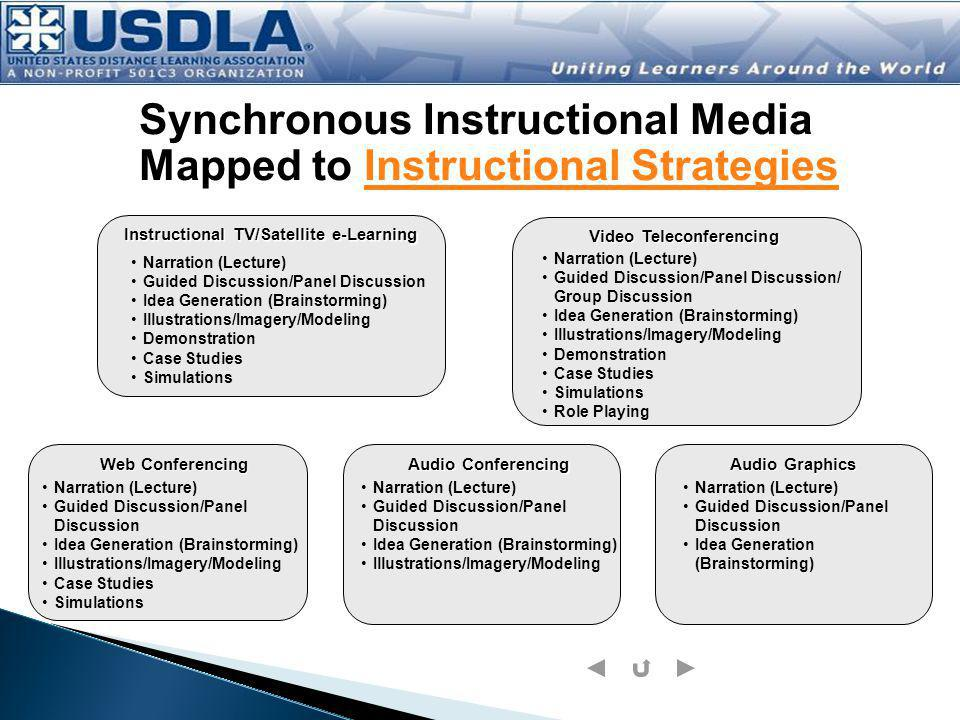 Instructional TV/Satellite e-Learning Video Teleconferencing
