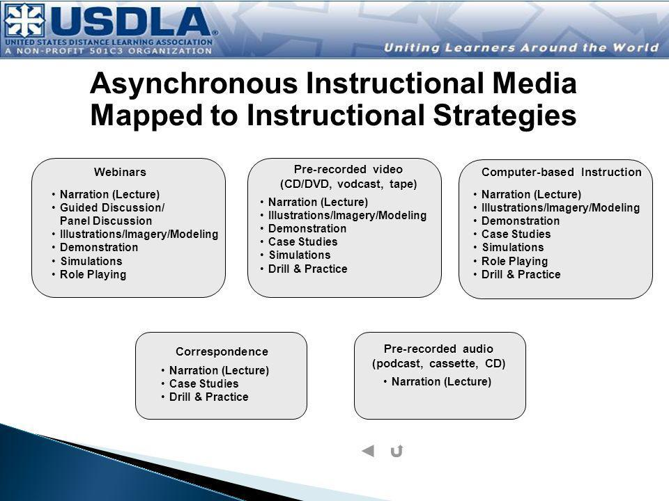 Asynchronous Instructional Media Mapped to Instructional Strategies