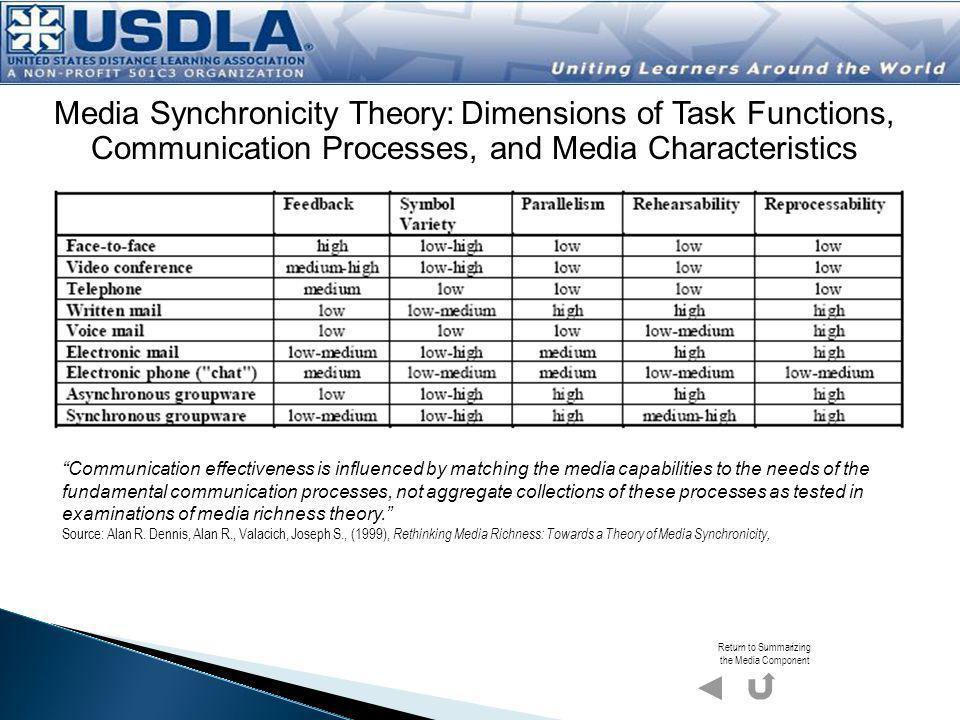 Return to Summarizing the Media Component