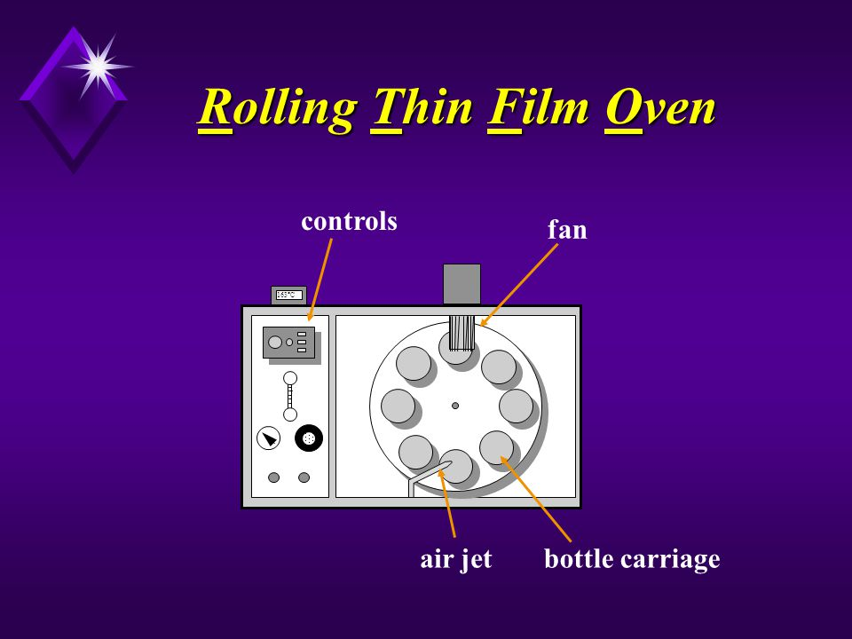 Rolling Thin Film Oven 163°C controls fan bottle carriage air jet