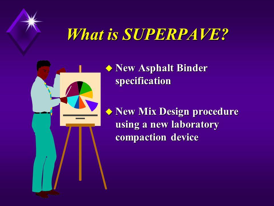 What is SUPERPAVE New Asphalt Binder specification