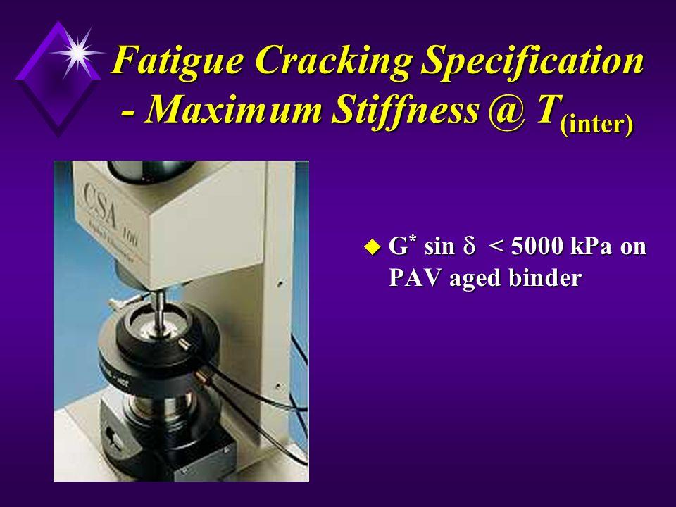 Fatigue Cracking Specification - Maximum Stiffness @ T(inter)