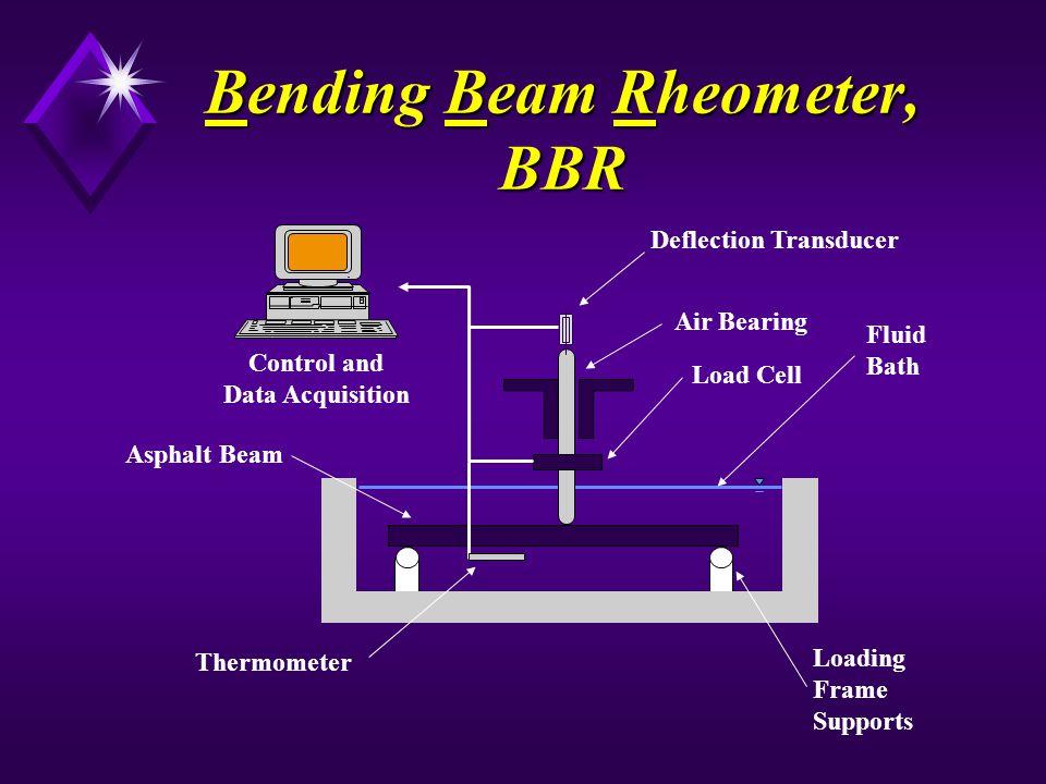 Bending Beam Rheometer, BBR