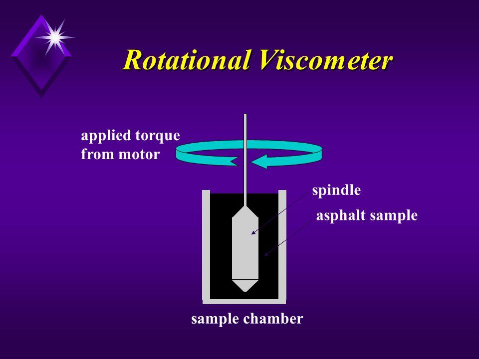 Rotational Viscometer