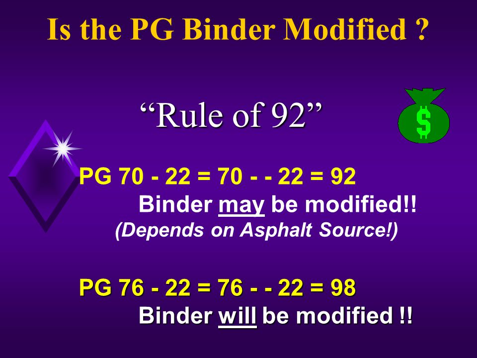 Is the PG Binder Modified