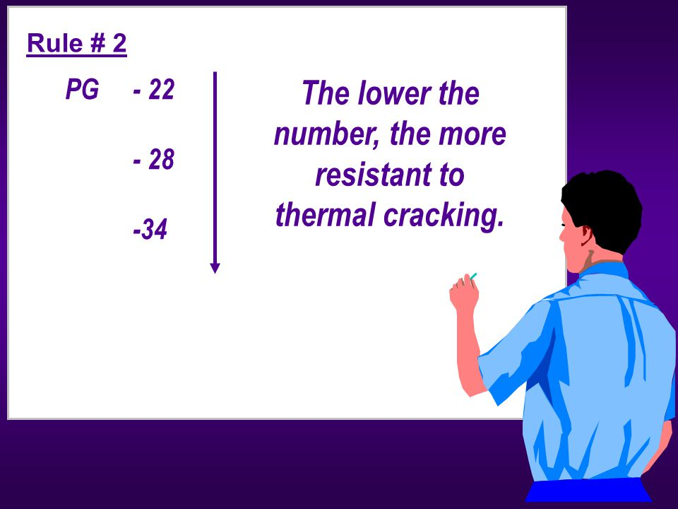 The lower the number, the more resistant to thermal cracking.
