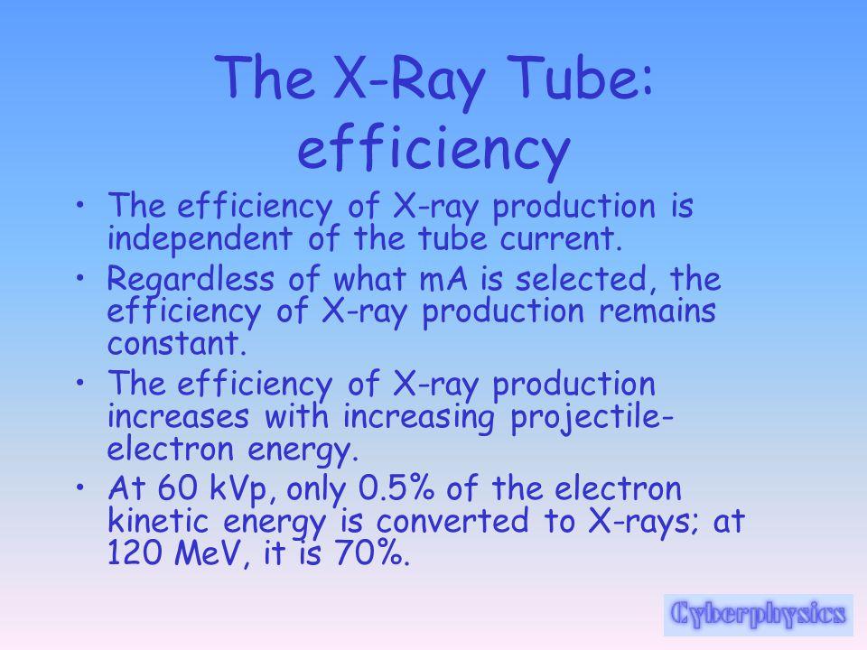 The X-Ray Tube: efficiency
