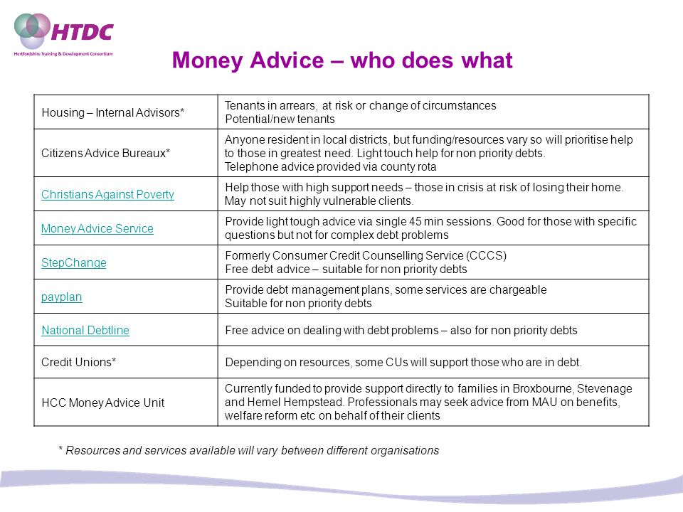 Money Advice – who does what
