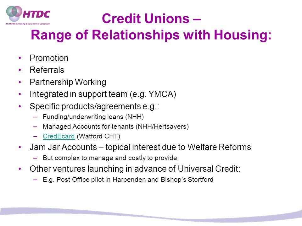 Credit Unions – Range of Relationships with Housing: