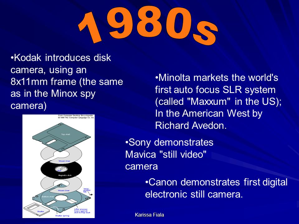 1980s Kodak introduces disk camera, using an 8x11mm frame (the same as in the Minox spy camera)