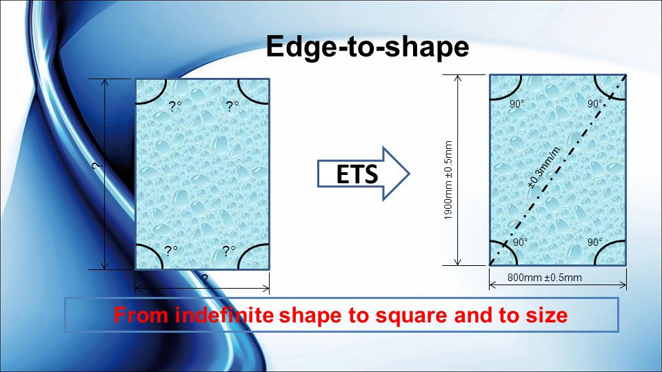 From indefinite shape to square and to size