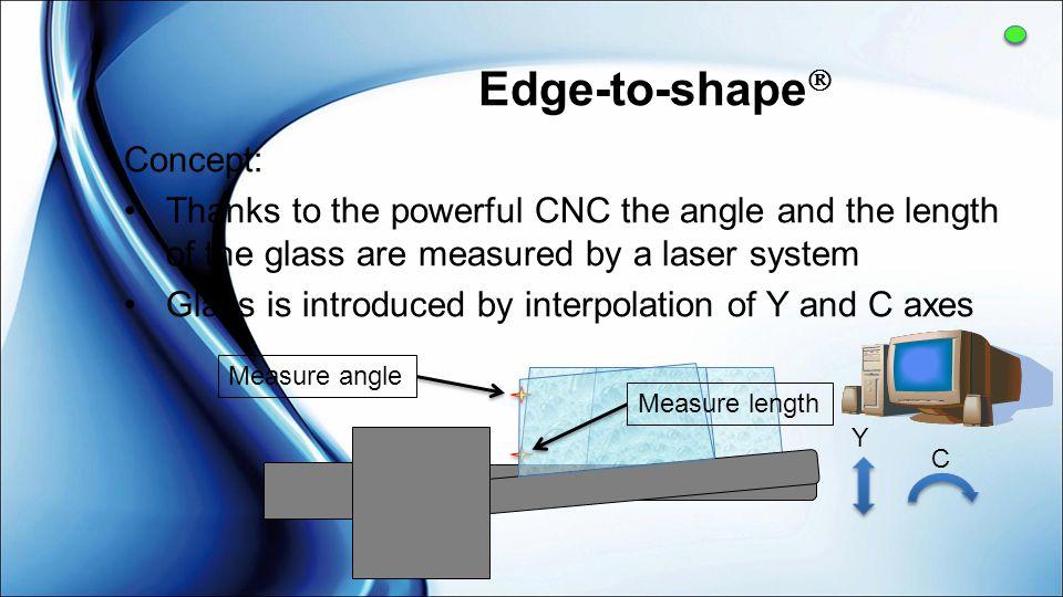Edge-to-shape Concept: