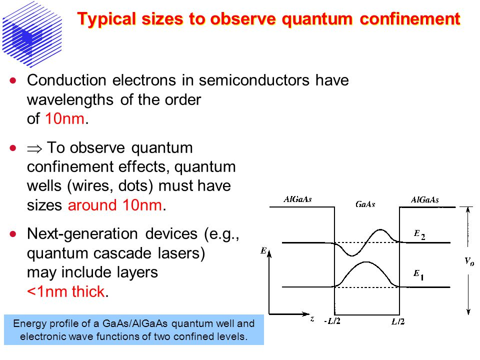 Typical sizes to observe quantum confinement