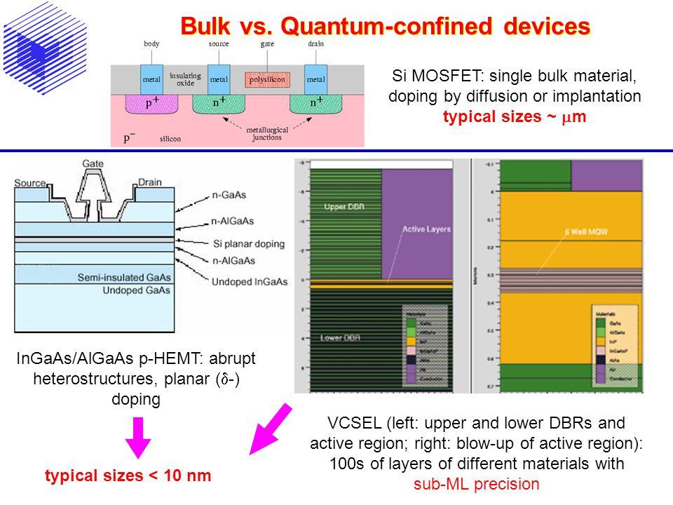 Bulk vs. Quantum-confined devices