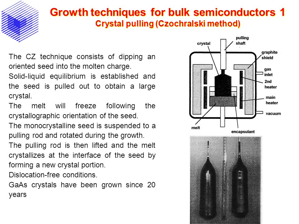 Growth techniques for bulk semiconductors 1 Crystal pulling (Czochralski method)