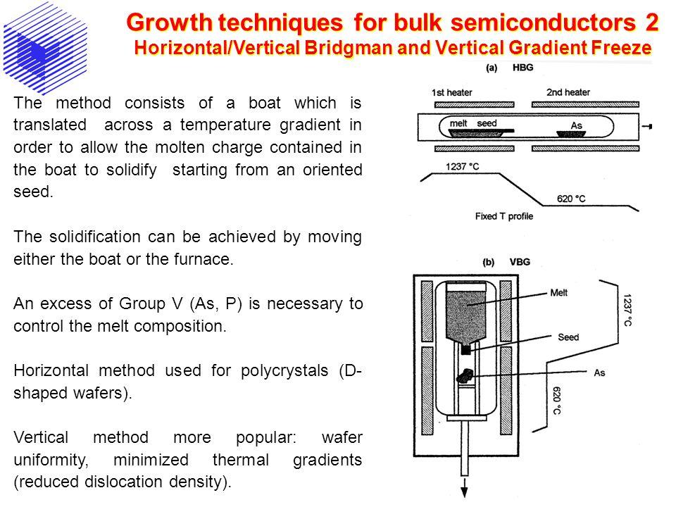 Growth techniques for bulk semiconductors 2 Horizontal/Vertical Bridgman and Vertical Gradient Freeze