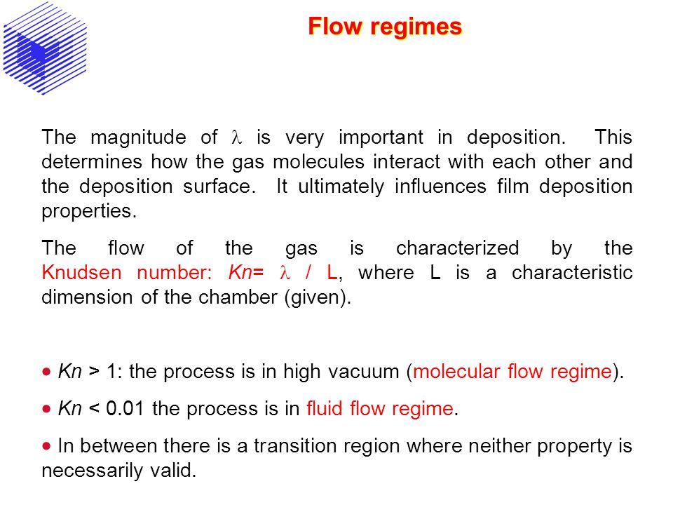 Flow regimes