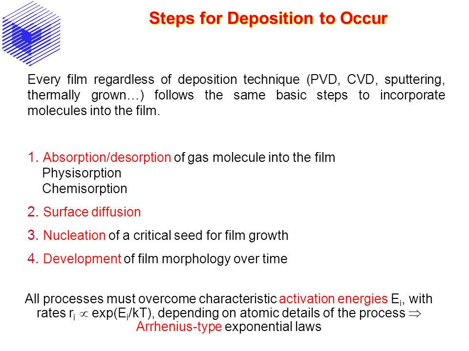 Steps for Deposition to Occur
