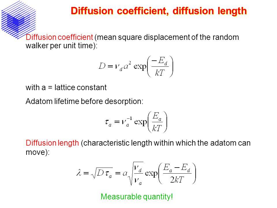 Diffusion coefficient, diffusion length