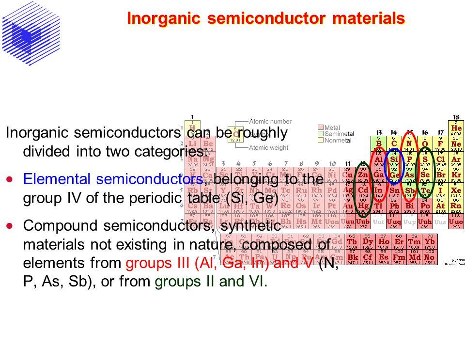 Inorganic semiconductor materials