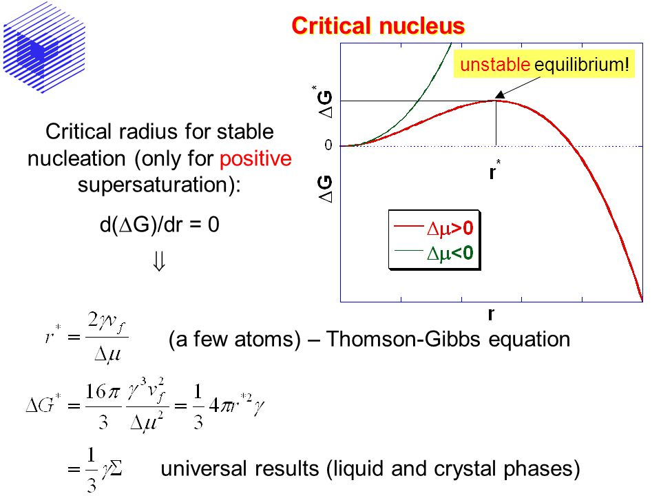 Critical nucleus unstable equilibrium! Critical radius for stable nucleation (only for positive supersaturation):