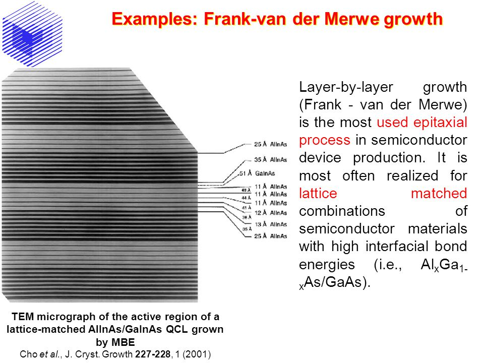 Examples: Frank-van der Merwe growth