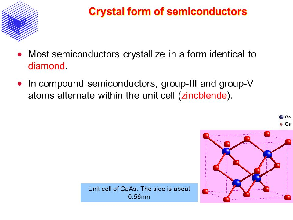 Crystal form of semiconductors