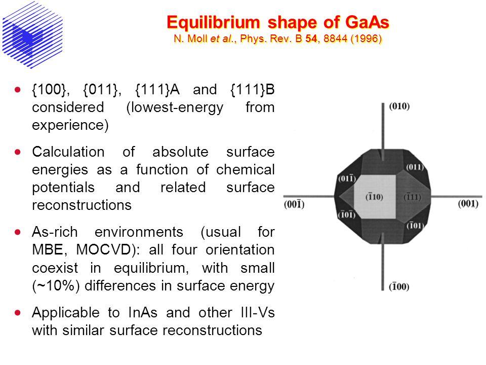 Equilibrium shape of GaAs N. Moll et al., Phys. Rev. B 54, 8844 (1996)