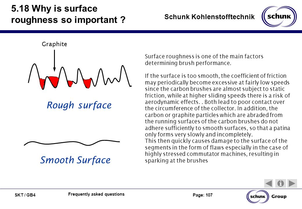 5.18 Why is surface roughness so important