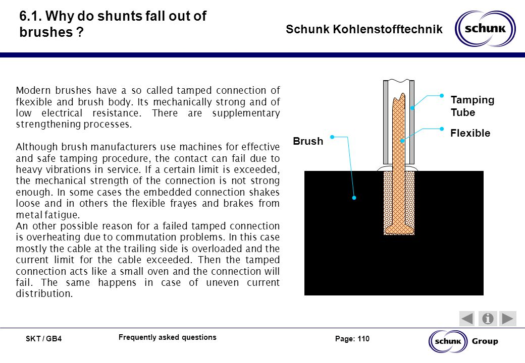 6.1. Why do shunts fall out of brushes
