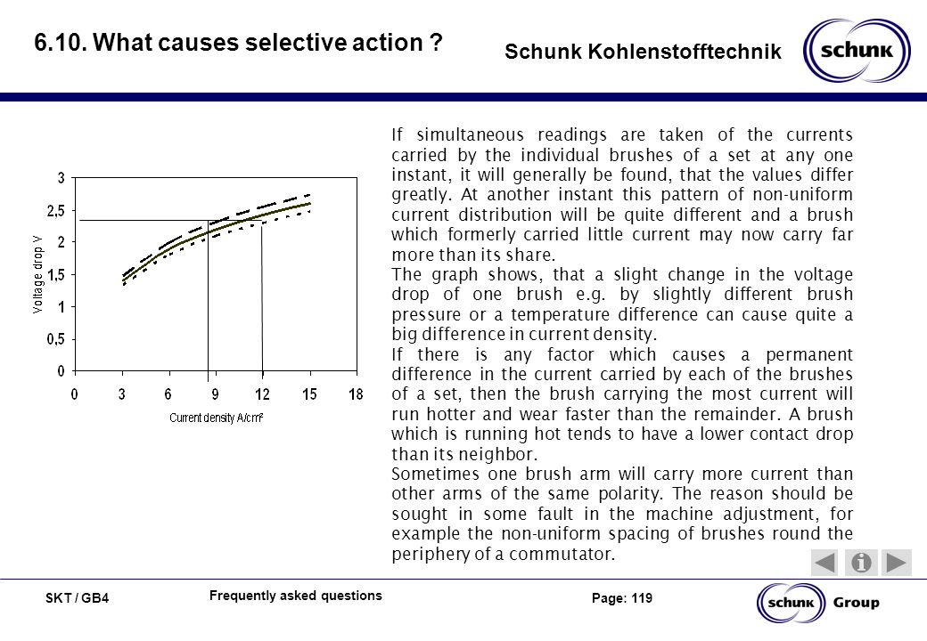 6.10. What causes selective action
