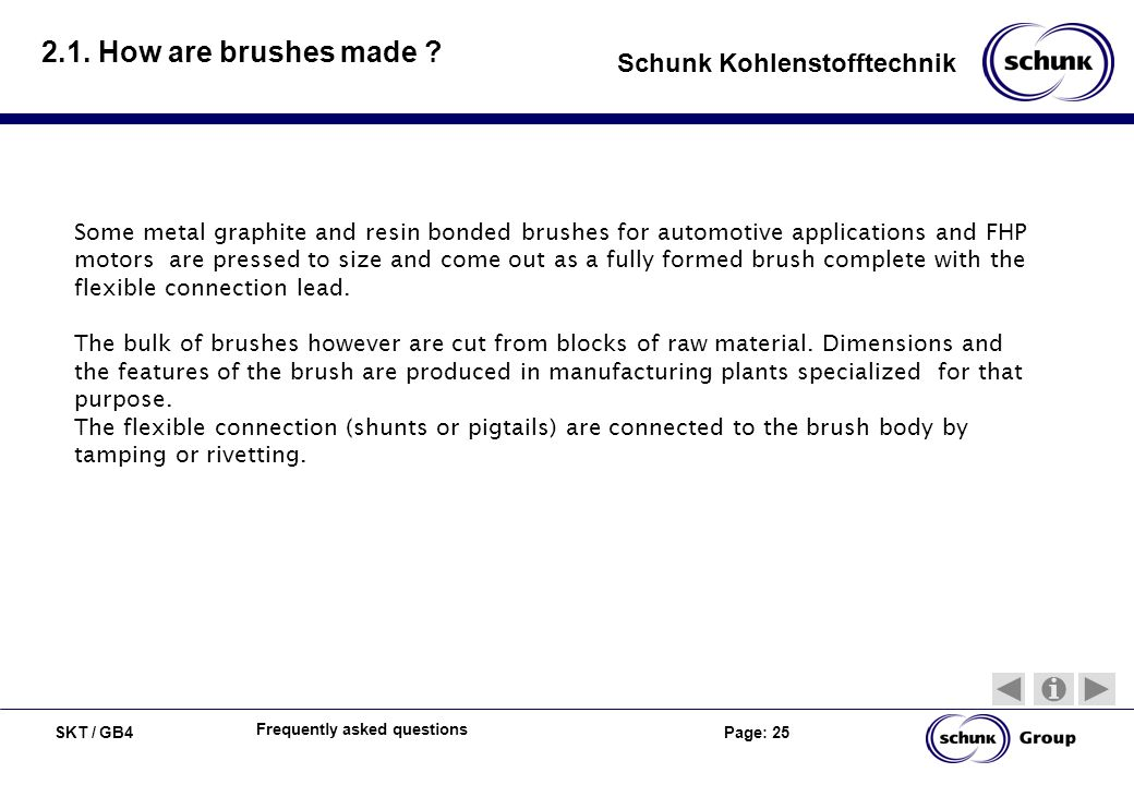 2.1. How are brushes made