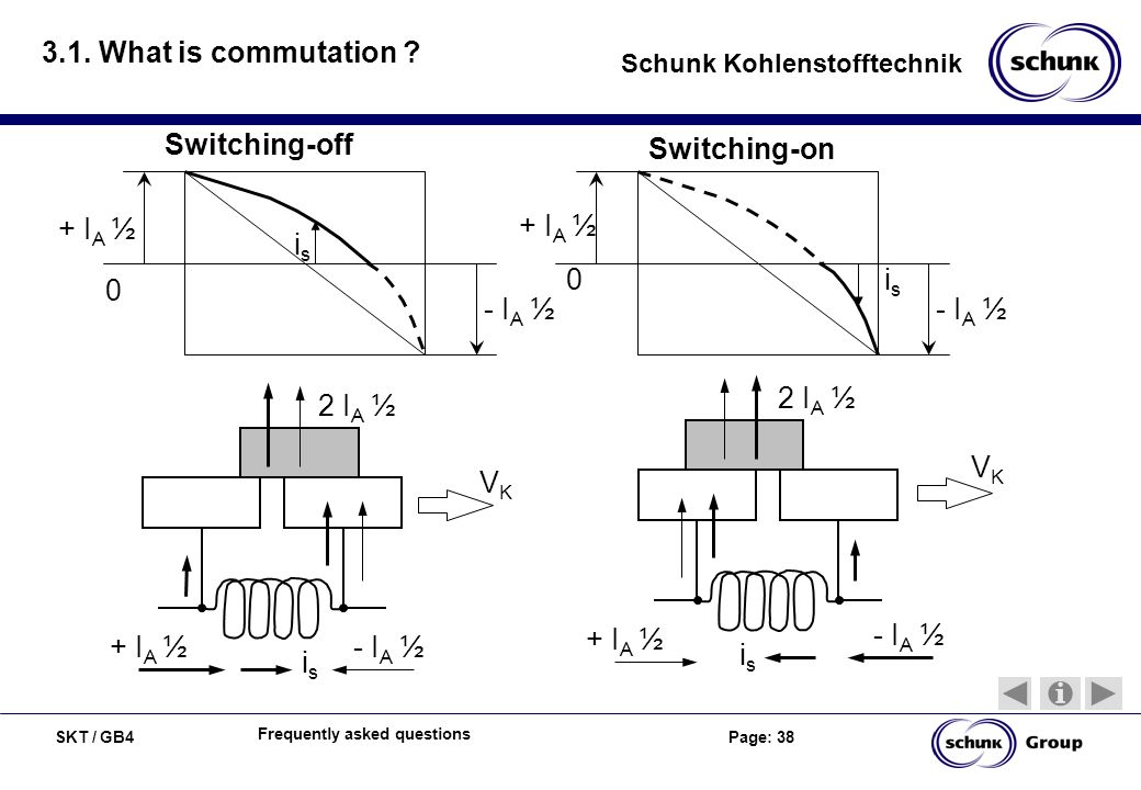 3.1. What is commutation Switching-off Switching-on 2 IA ½ VK - IA ½