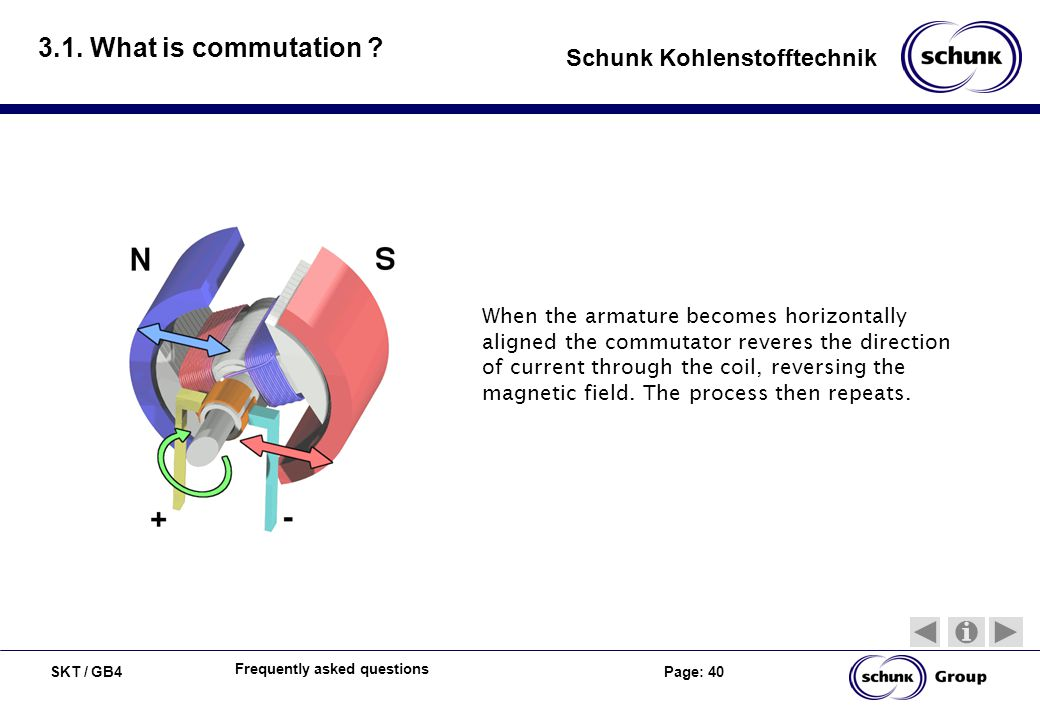 3.1. What is commutation