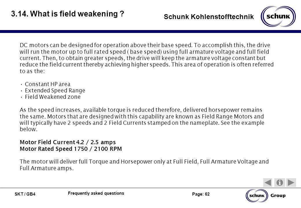3.14. What is field weakening