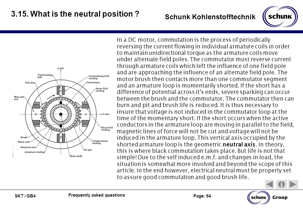 3.15. What is the neutral position