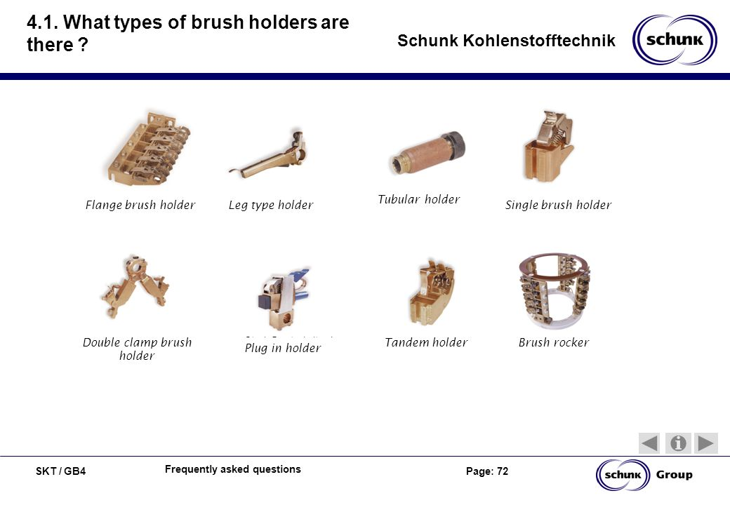 4.1. What types of brush holders are there