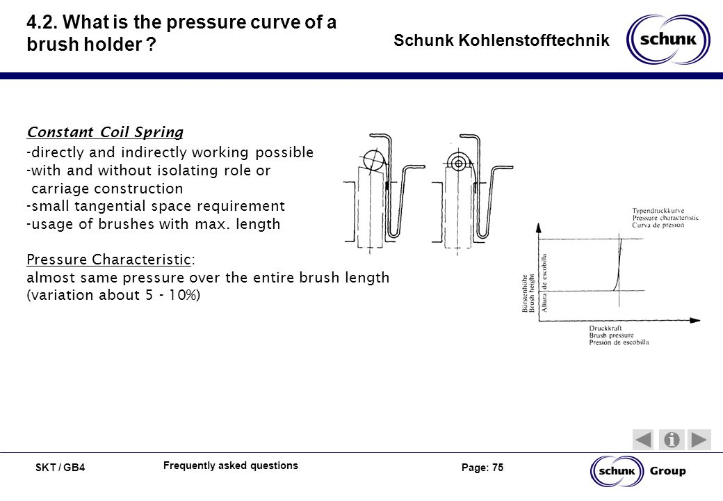 4.2. What is the pressure curve of a brush holder