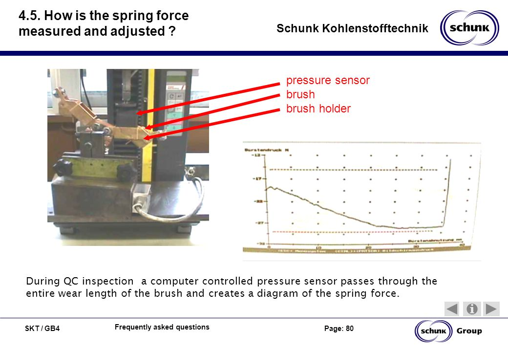 4.5. How is the spring force measured and adjusted