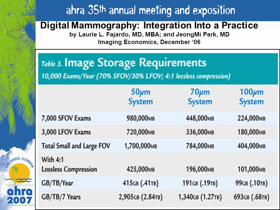 Digital Mammography: Integration Into a Practice by Laurie L