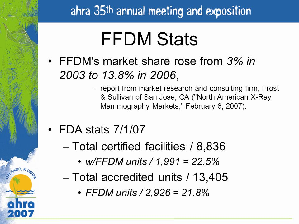FFDM Stats FFDM s market share rose from 3% in 2003 to 13.8% in 2006,