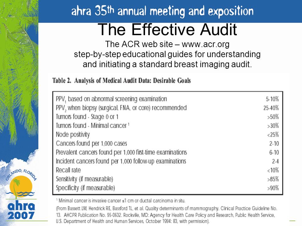 The Effective Audit The ACR web site – www. acr