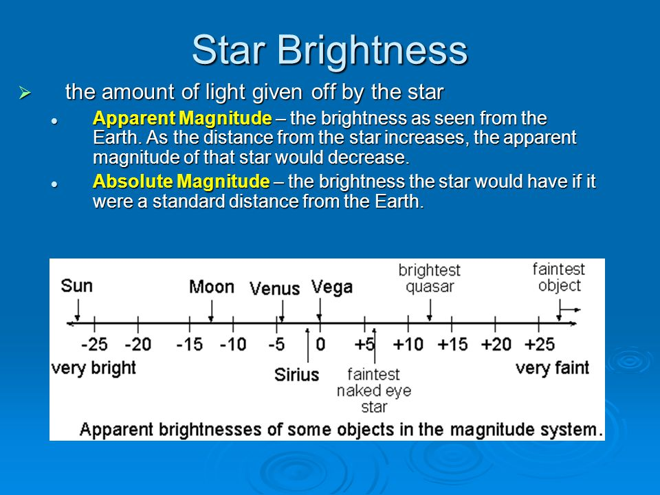 Star Brightness the amount of light given off by the star