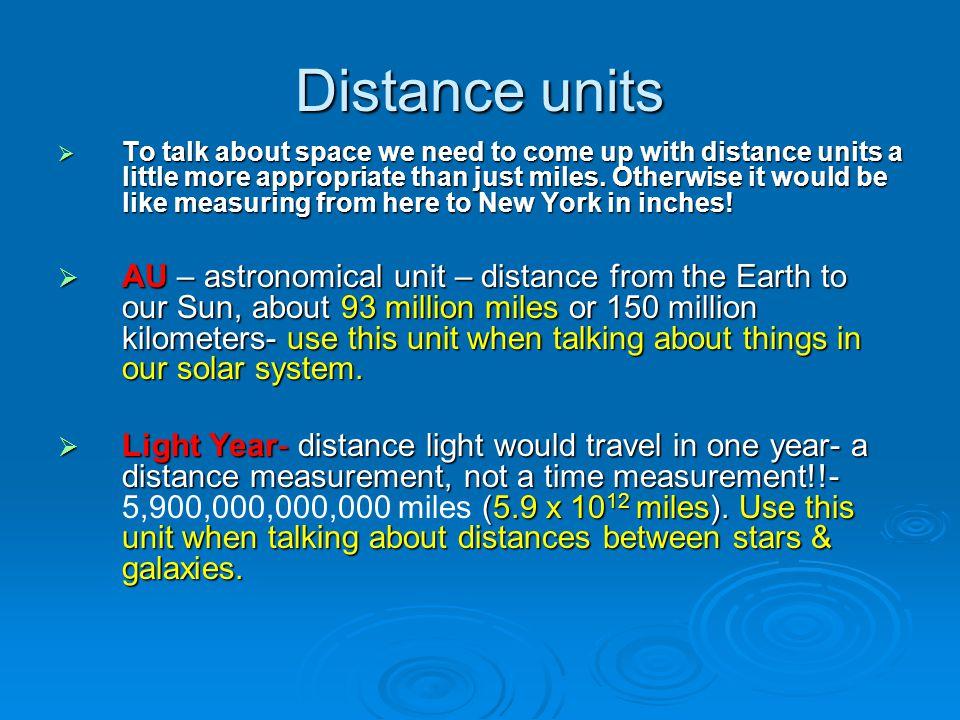 Distance units