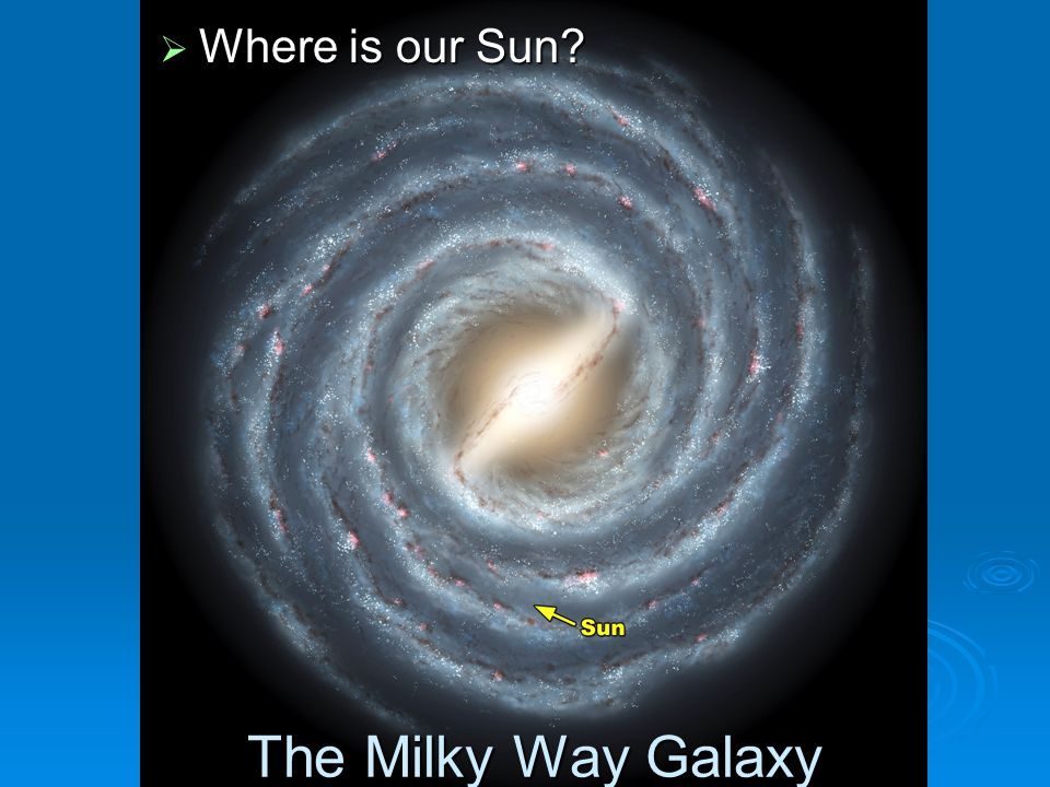 Where is our Sun The Milky Way Galaxy