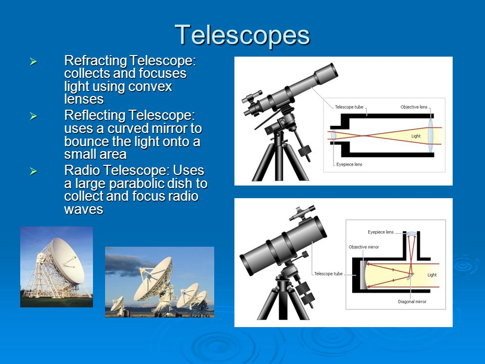 Telescopes Refracting Telescope: collects and focuses light using convex lenses.