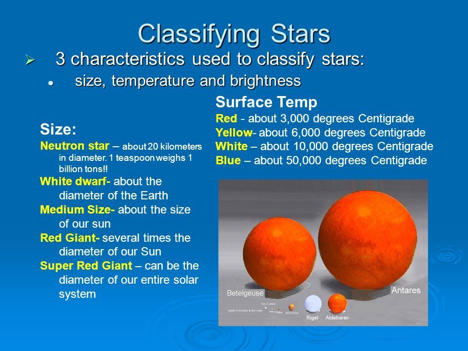 Classifying Stars 3 characteristics used to classify stars: