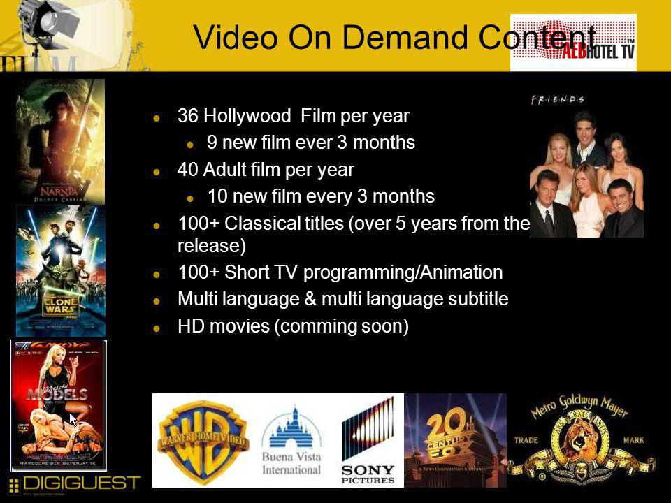 Video On Demand Content